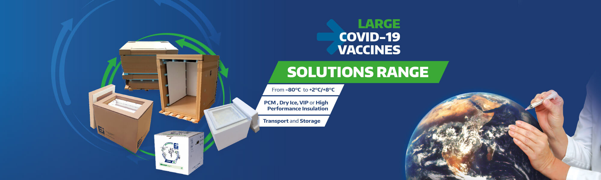 Covid 19 Vaccines Solutions