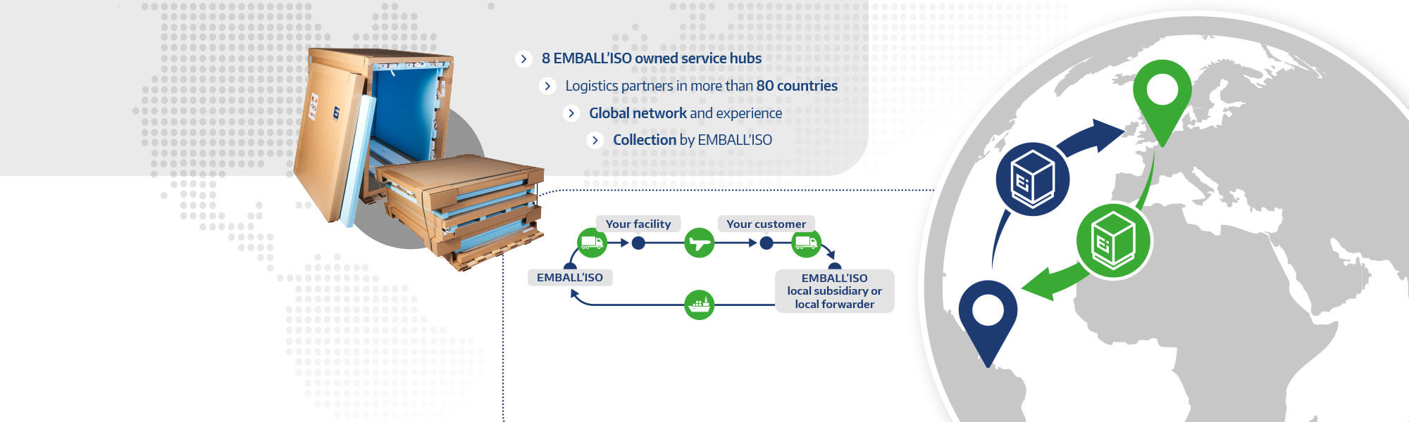 Reuse and Reverse Logistics Mutualized Network